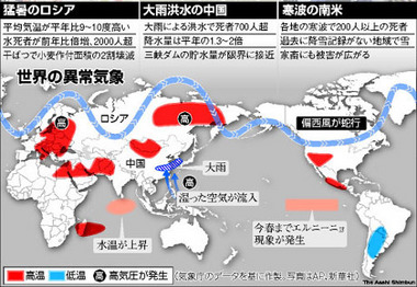 偏西風が蛇行した地図.JPG
